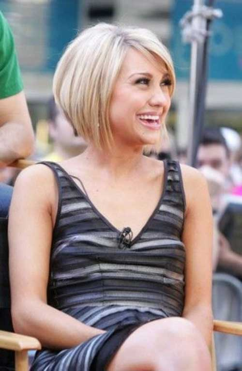 Blonde Hairstyles Inverted Bob